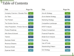 Table Of Contents Ppt PowerPoint Presentation Styles Ideas
