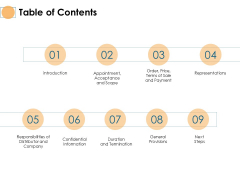 Table Of Contents Representations Ppt PowerPoint Presentation Pictures Clipart Images