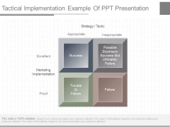Tactical Implementation Example Of Ppt Presentation