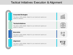 Tactical Initiatives Execution And Alignment Ppt Powerpoint Presentation Portfolio Vector