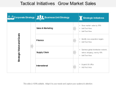 Tactical Initiatives Grow Market Sales Ppt Powerpoint Presentation Infographic Template Format Ideas