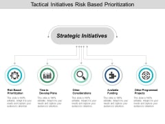 Tactical Initiatives Risk Based Prioritization Ppt Powerpoint Presentation Ideas Shapes