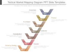 Tactical Market Mapping Diagram Ppt Slide Templates