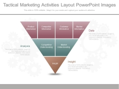 Tactical Marketing Activities Layout Powerpoint Images