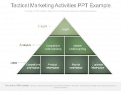 Tactical Marketing Activities Ppt Example