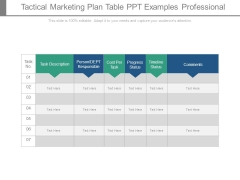 Tactical Marketing Plan Table Ppt Examples Professional