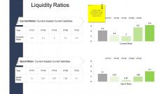 Tactical Merger Liquidity Ratios Ppt Layouts Good PDF