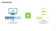 Tactical Plan For Brand Remodeling Comparison Ppt Deck PDF