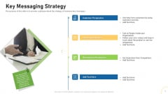 Tactical Plan For Brand Remodeling Key Messaging Strategy Ppt Icon Information PDF