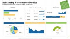 Tactical Plan For Brand Remodeling Rebranding Performance Metrics Ppt Icon Brochure PDF