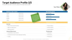 Tactical Plan For Brand Remodeling Target Audience Profile Device Ppt Professional Guidelines PDF