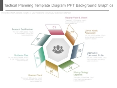 Tactical Planning Template Diagram Ppt Background Graphics
