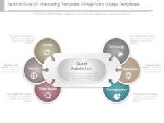 Tactical Side Of Marketing Template Powerpoint Slides Templates