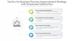 Tactics For Business Process Improvement Strategy With Employee Satisfaction Guidelines PDF