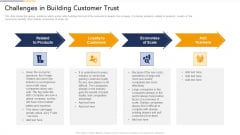 Tactics To Built Customer Loyalty Case Competition Challenges In Building Customer Trust Demonstration PDF