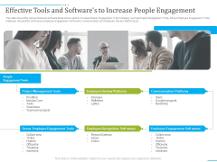 Tactics To Develop People Engagement In Organization Effective Tools And Softwares To Increase People Engagement Topics PDF