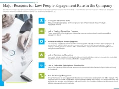 Tactics To Develop People Engagement In Organization Major Reasons For Low People Engagement Rate In The Company Brochure PDF