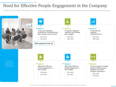 Tactics To Develop People Engagement In Organization Need For Effective People Engagement In The Company Inspiration PDF