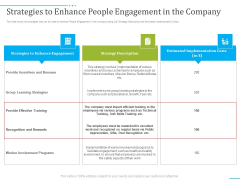 Tactics To Develop People Engagement In Organization Strategies To Enhance People Engagement In The Company Icons PDF