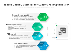 Tactics Used By Business For Supply Chain Optimization Ppt PowerPoint Presentation File Aids PDF