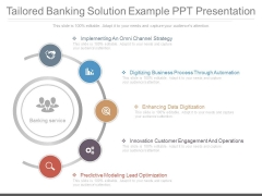 Tailored Banking Solution Example Ppt Presentation