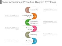Talent Acquirement Procedure Diagram Ppt Ideas