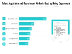Talent Acquisition And Recruitment Methods Used By Hiring Department Ppt PowerPoint Presentation Layouts Templates PDF