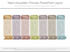 Talent Acquisition Process Powerpoint Layout
