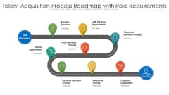 Talent Acquisition Process Roadmap With Role Requirements Ppt PowerPoint Presentation Gallery Introduction PDF