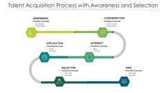 Talent Acquisition Process With Awareness And Selection Ppt PowerPoint Presentation File Diagrams PDF