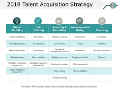 Talent Acquisition Strategy Ppt PowerPoint Presentation Gallery Graphics Tutorials