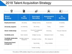 Talent Acquisition Strategy Ppt PowerPoint Presentation Summary Background Image