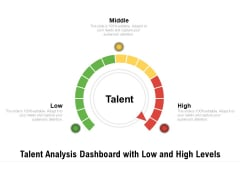Talent Analysis Dashboard With Low And High Levels Ppt PowerPoint Presentation Styles Templates PDF