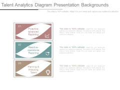 Talent Analytics Diagram Presentation Backgrounds
