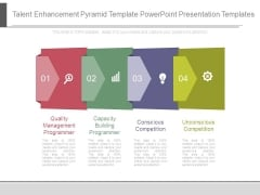 Talent Enhancement Pyramid Template Powerpoint Presentation Templates
