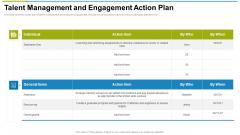 Talent Management And Engagement Action Plan Ppt Outline Samples PDF