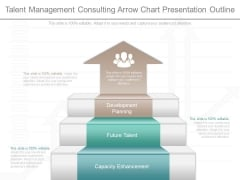Talent Management Consulting Arrow Chart Presentation Outline