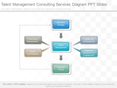 Talent Management Consulting Services Diagram Ppt Slides