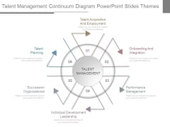 Talent Management Continuum Diagram Powerpoint Slides Themes