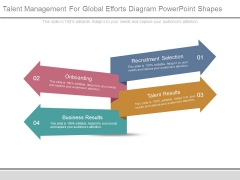 Talent Management For Global Efforts Diagram Powerpoint Shapes