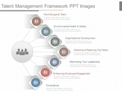 Talent Management Framework Ppt Images