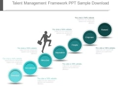 Talent Management Framework Ppt Sample Download