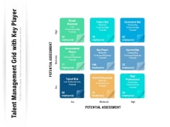 Talent Management Grid With Key Player Ppt PowerPoint Presentation Ideas Templates PDF
