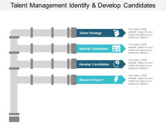 Talent Management Identify And Develop Candidates Ppt PowerPoint Presentation Ideas Visual Aids