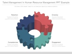Talent Management In Human Resource Management Ppt Example