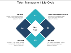 Talent Management Life Cycle Ppt PowerPoint Presentation File Example Topics Cpb