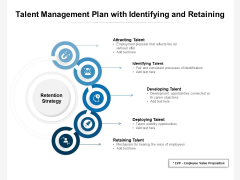 Talent Management Plan With Identifying And Retaining Ppt PowerPoint Presentation File Slide Portrait PDF