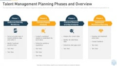 Talent Management Planning Phases And Overview Ppt Slide PDF
