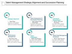 Talent Management Strategic Alignment And Succession Planning Ppt PowerPoint Presentation Professional Deck