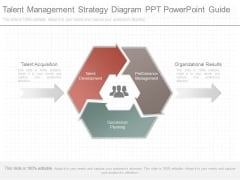 Talent Management Strategy Diagram Ppt Powerpoint Guide